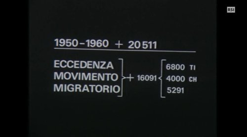 Dal Ticino rurale a quello del terziario - Demografia